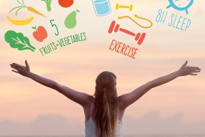 Looking after your Body and Mind