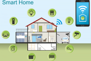 Secure Your Mobile Phone As Part Of Your Home Security Strategy